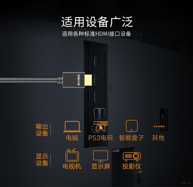 HDMI高清线接口